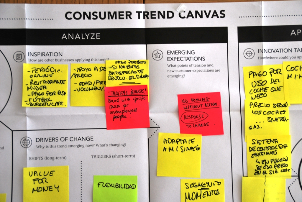 25-innovayaccion-trendwatch-customer-trends-canvas