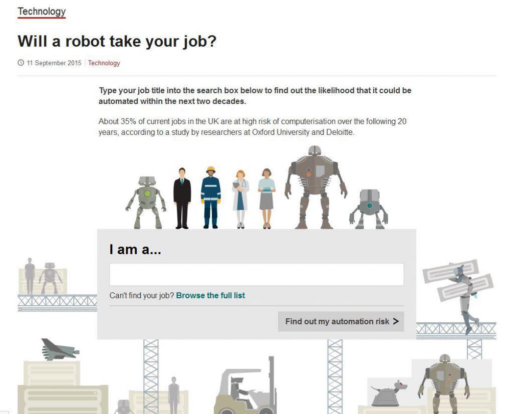 Riesgo de automatizacion