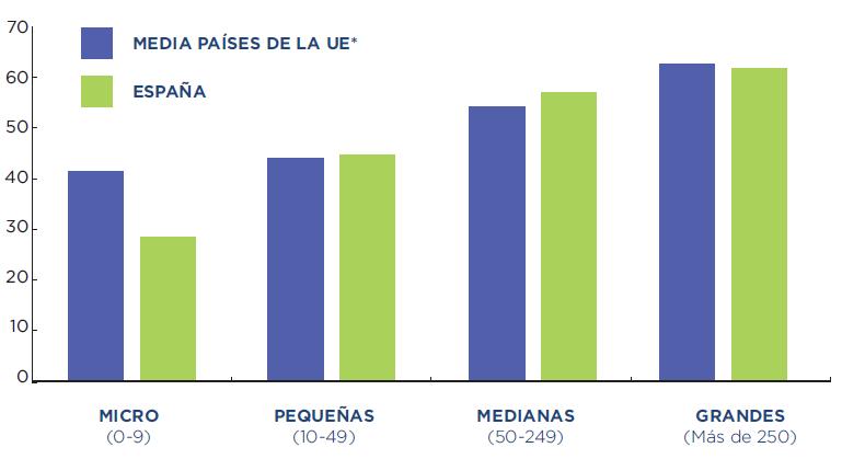 mediana-empresa-UE-España