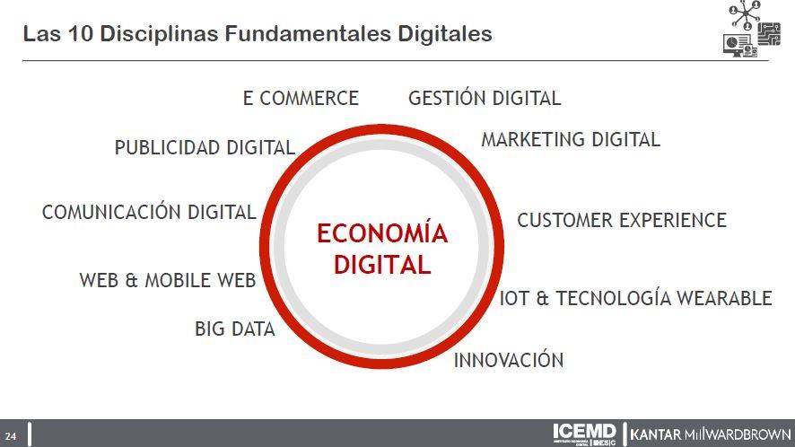 10-disciplinas-fundamentales-digitales