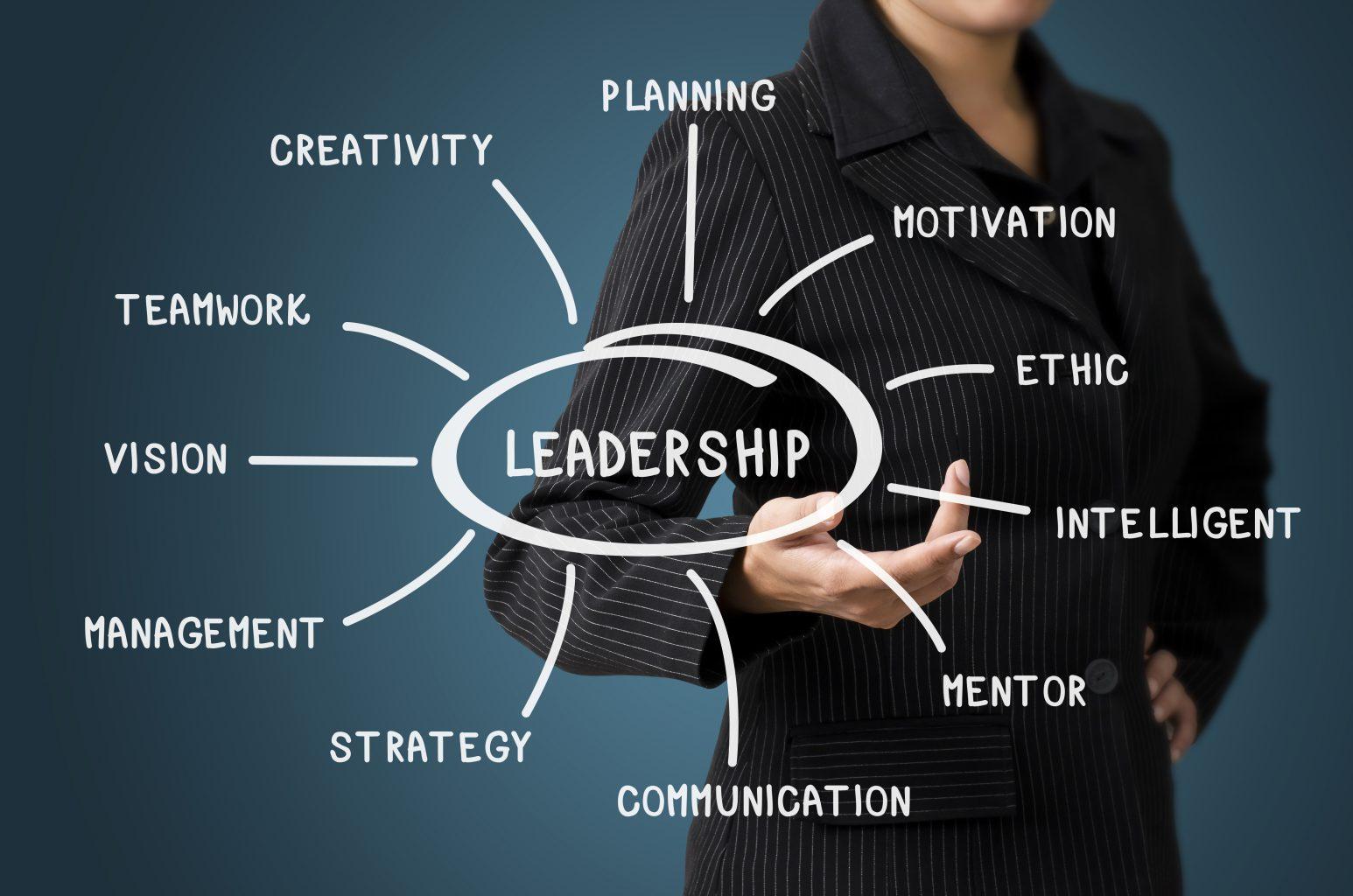 liderazgo-creatividad-inteligencia-ética