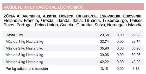 PaqueteInternacionalEconomico
