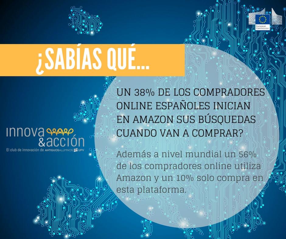 ¿Sabías que un 38% de los compradores españoles inician en Amazon sus búsquedas cuando van a comprar?