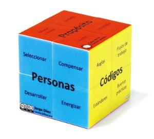 Cubo-de-la-buena-gestión-300x271