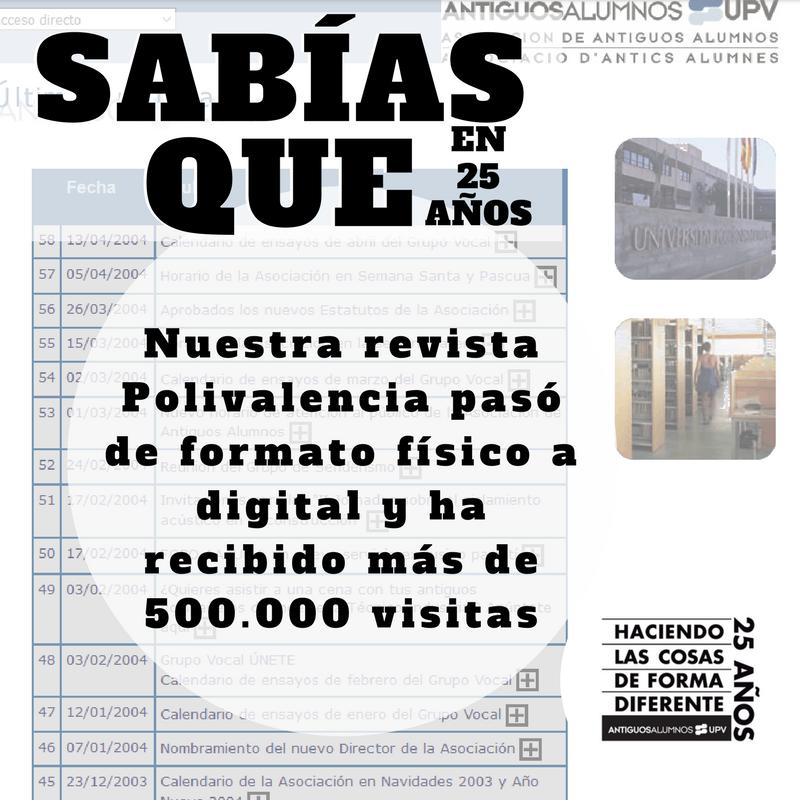 ¿Sabías que en 25 años nuestra revista Polivalencia pasó de formato físico a digital y ha recibido más de 500.000 visitas?
