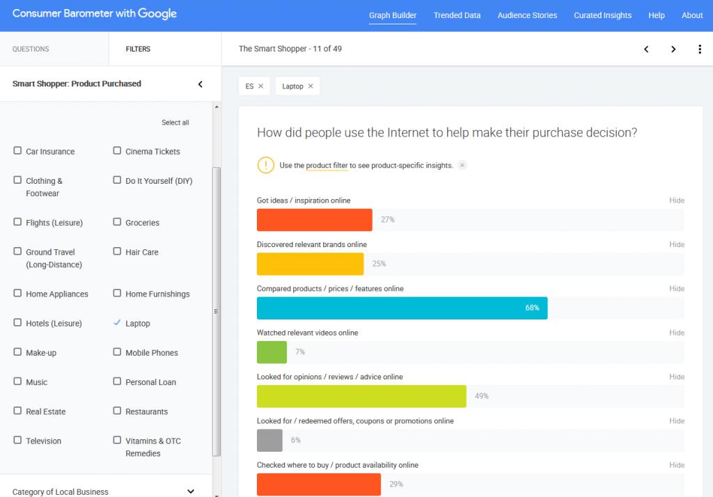 GoogleConsumerBarometer