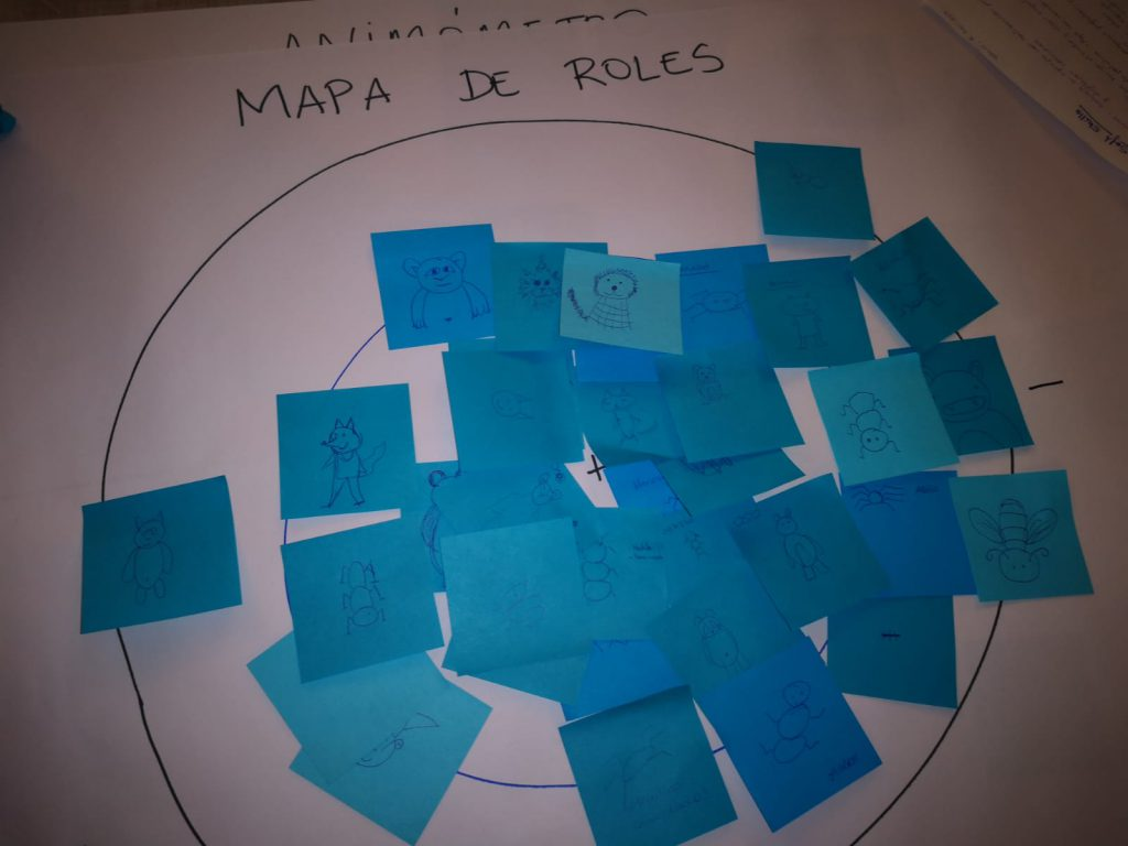 CDPL-mapa-roles-organizacion