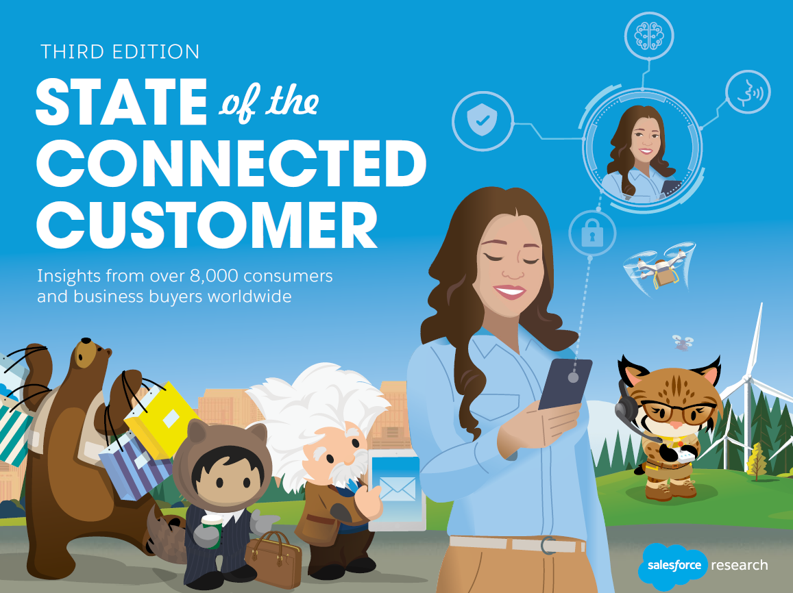 State of the Connected Consumer by Salesforce