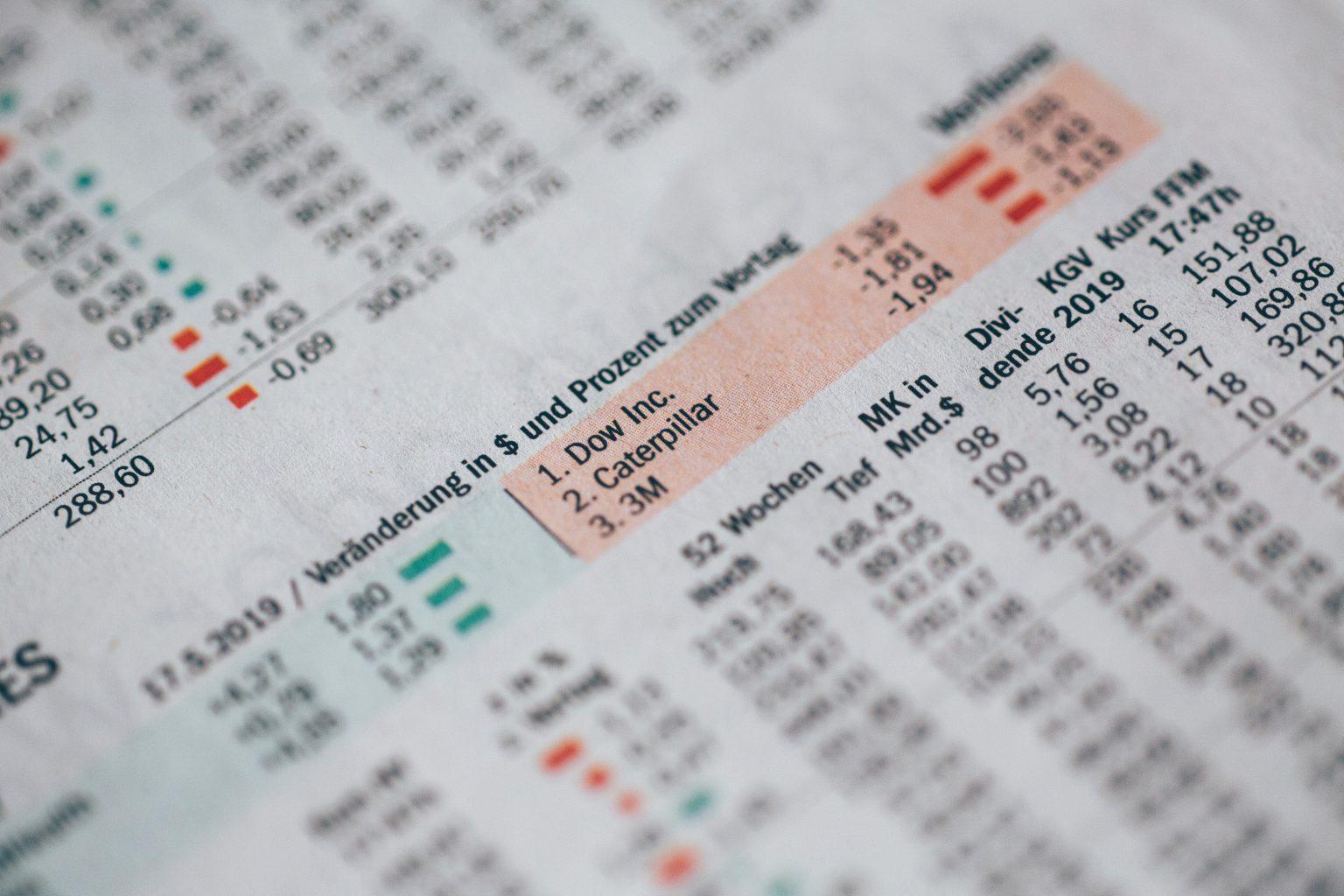 El orden de los factores sí altera el resultado (Sequence Risk)