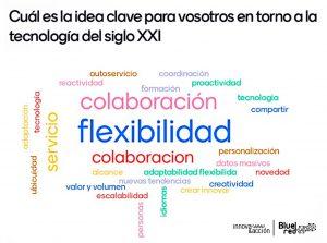 innovayaccion-siglo-xxi-logos