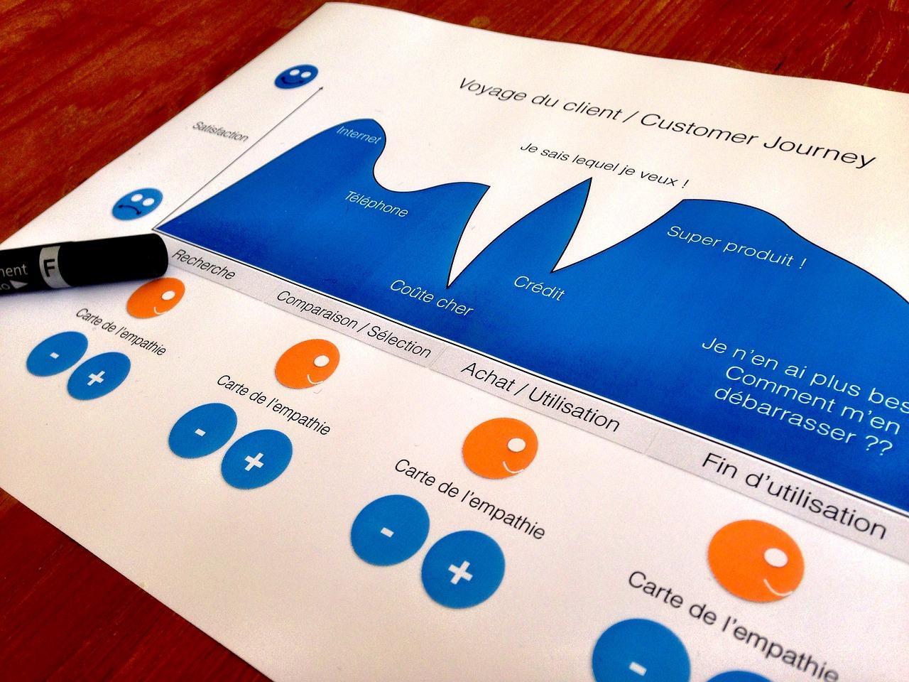 customer-journey-map-1