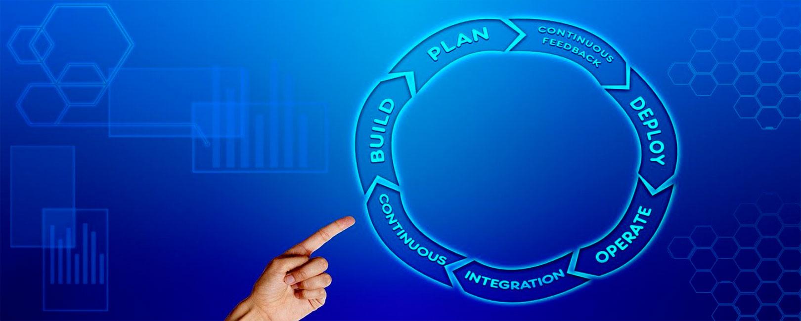 Mejora de procesos en un entorno digital. En remoto